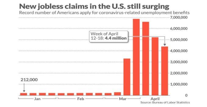 US Unemployment Claims