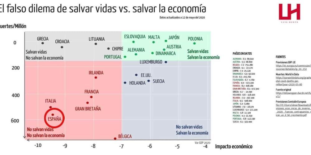España peor país del mundo
