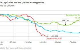 Emergentes fuga de capitales