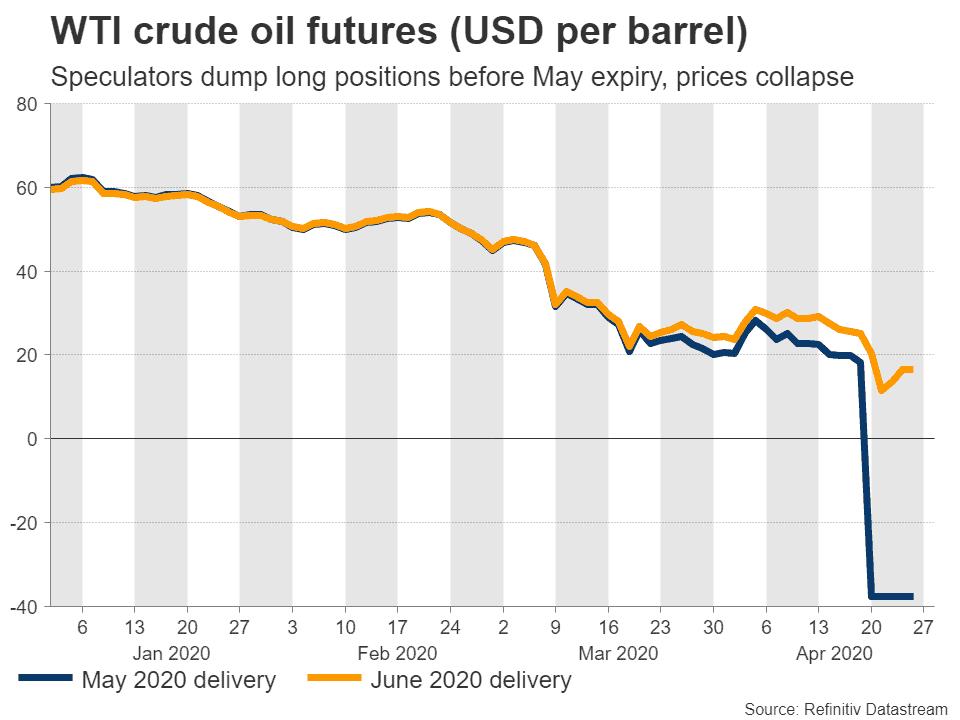 Petróleo problemas 5