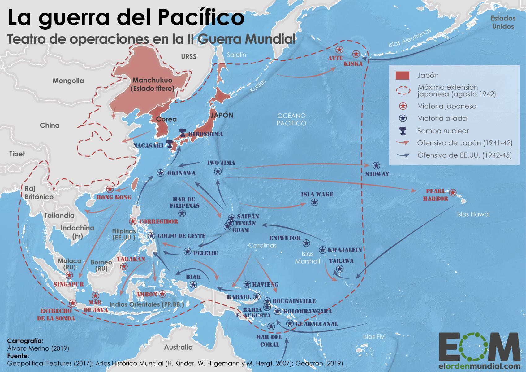 China guerra Pacífico