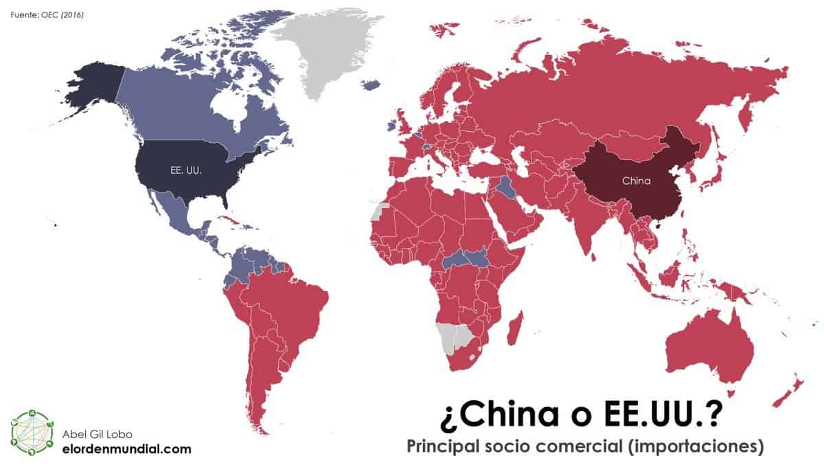EEUU vs China Principal socio comercial