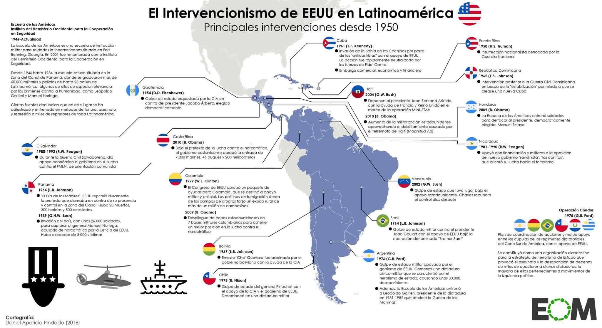 EEUU intervenciones en Latam