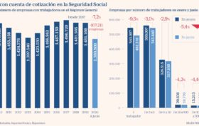 España quiebra empresas pandemia