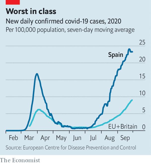 Spain covid the economist