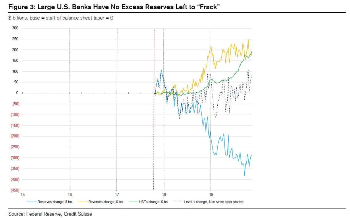 Repo Market Crash 04