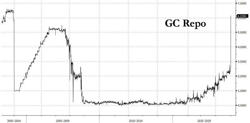 Repo Market Crash 07