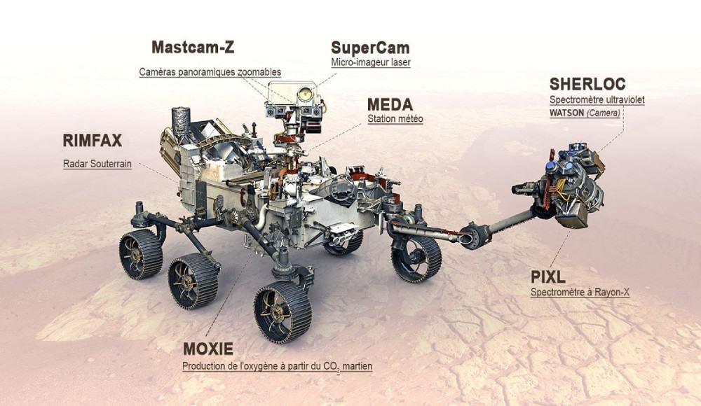 Mars - Rover Perseverance 2