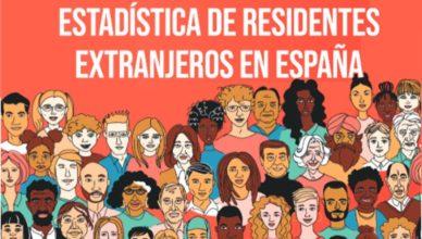 España - Estadística extranjeros residentes
