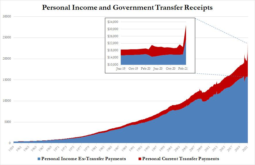 EEUU país subsidiado - 4