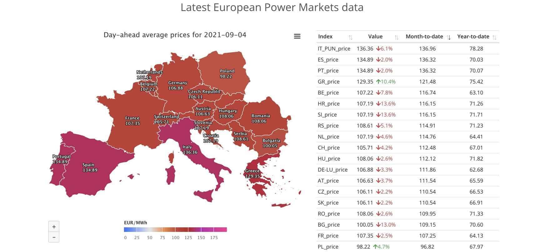 UE - Precio electricidad Trimestre 1 2021 - 1